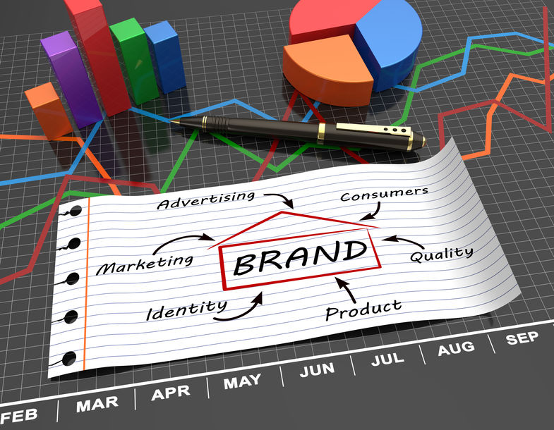 KD Kanopy - brand marketing